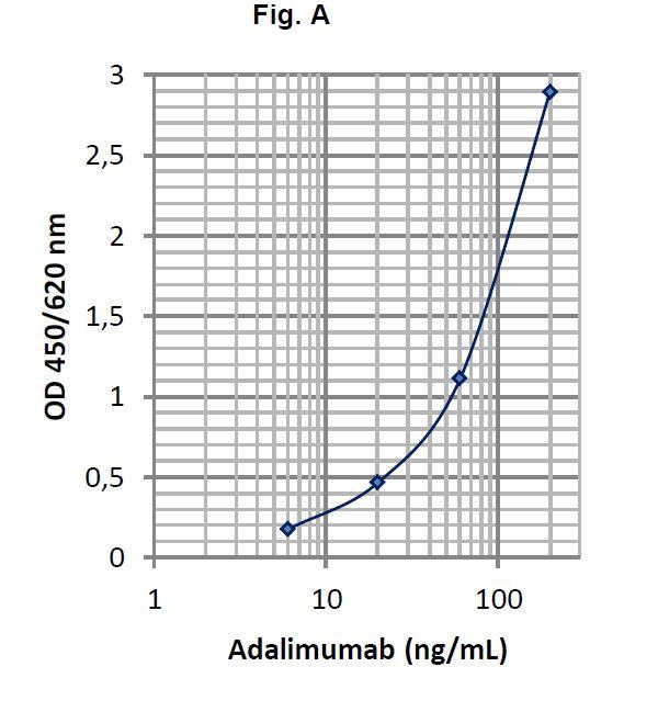stdcurve IG-AB103